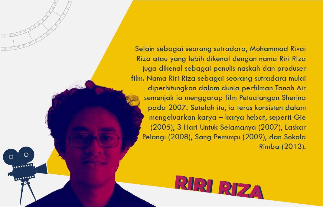 Sutradara Indonesia Tersohor -