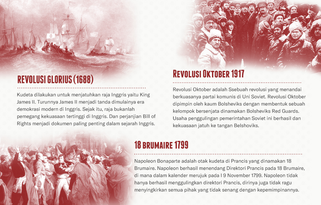 Kudeta Paling Mencekam Sepanjang Sejarah -
