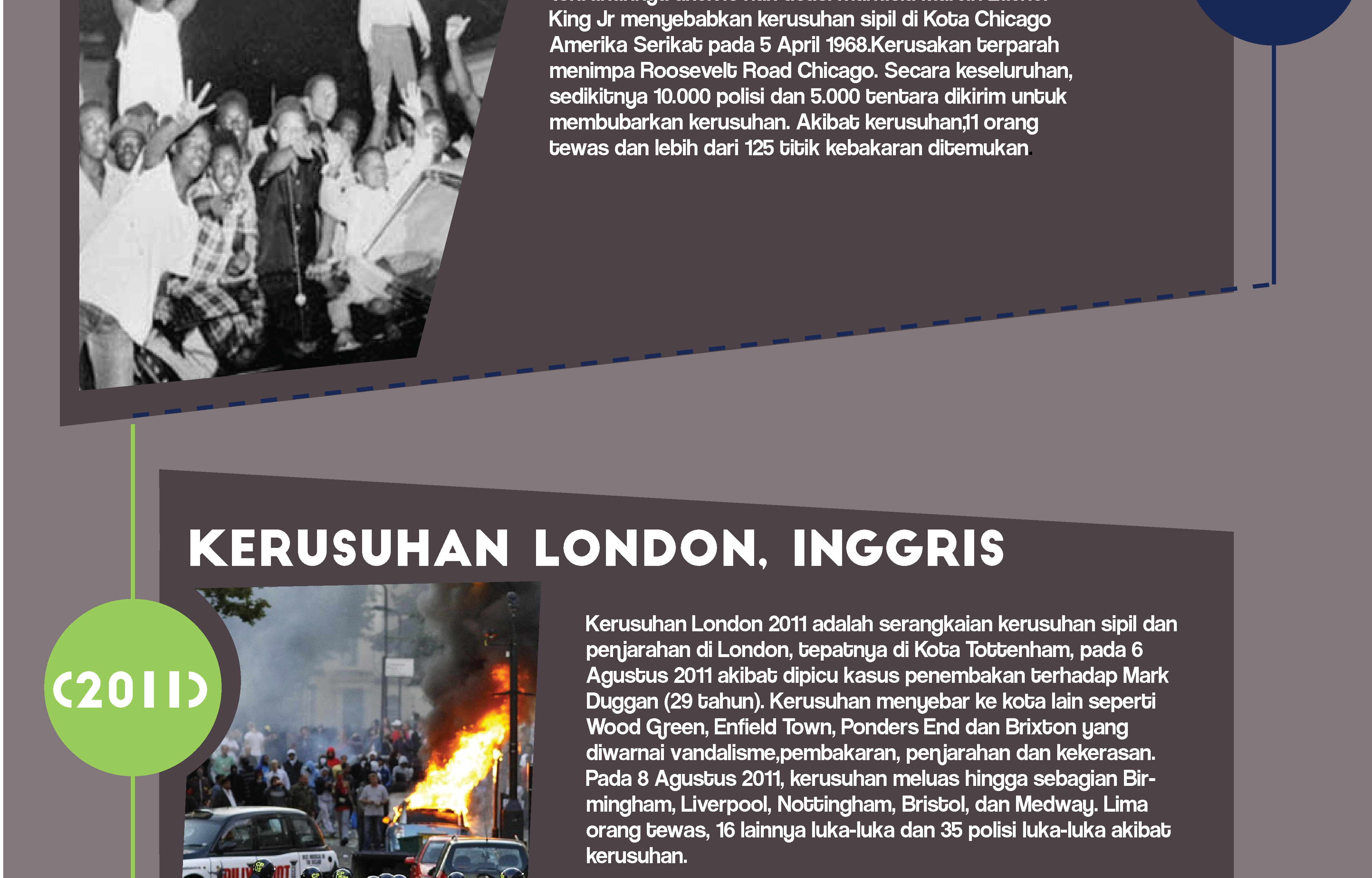 Infografis Kerusuhan Terburuk Sepanjang Sejarah -