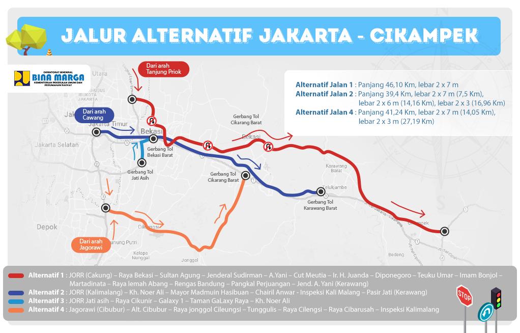 JALUR ALTERNATIF JAKARTA - CIKAMPEK -