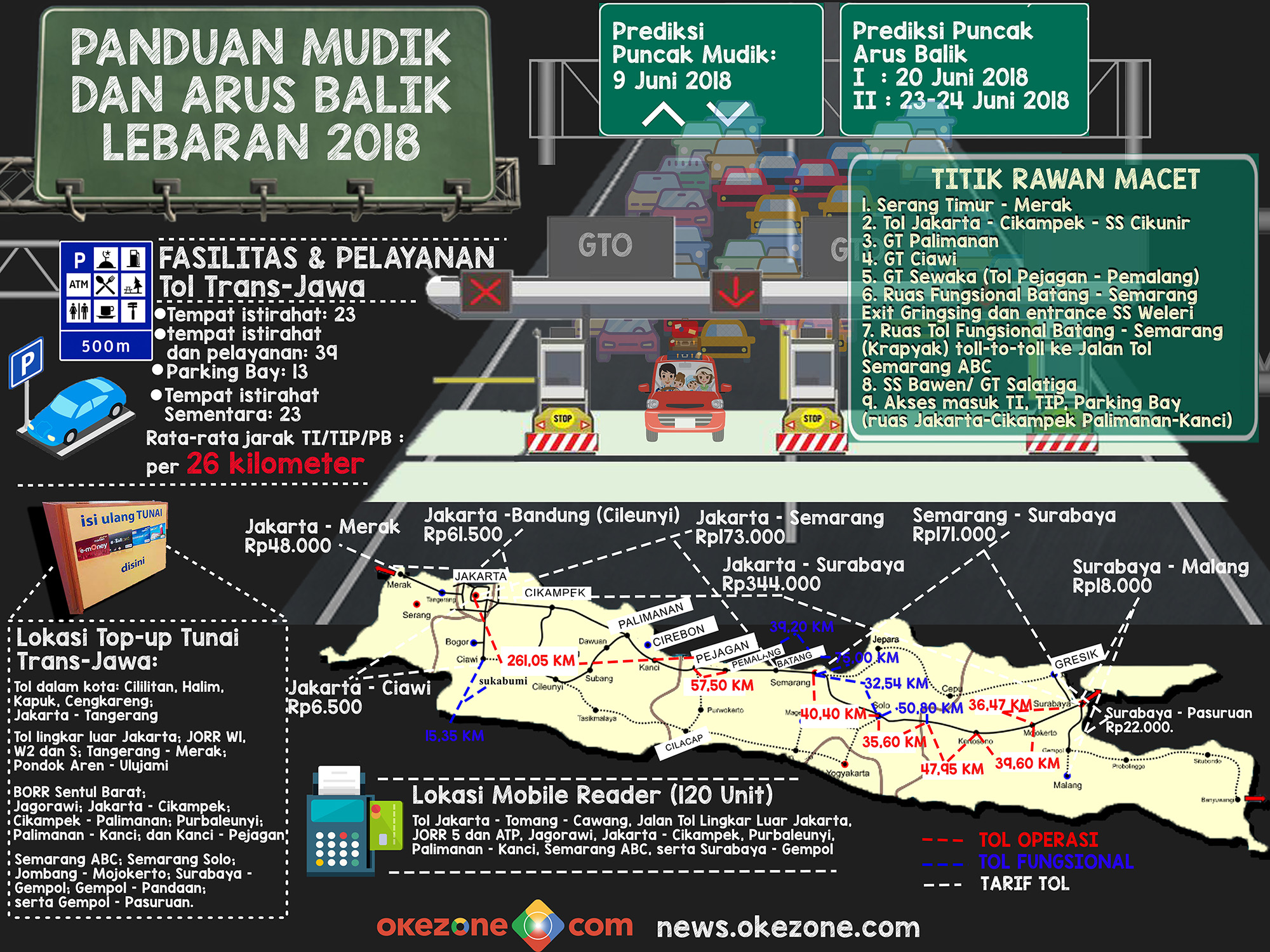 Panduan Mudik dan Arus Balik Lebaran 2018 -