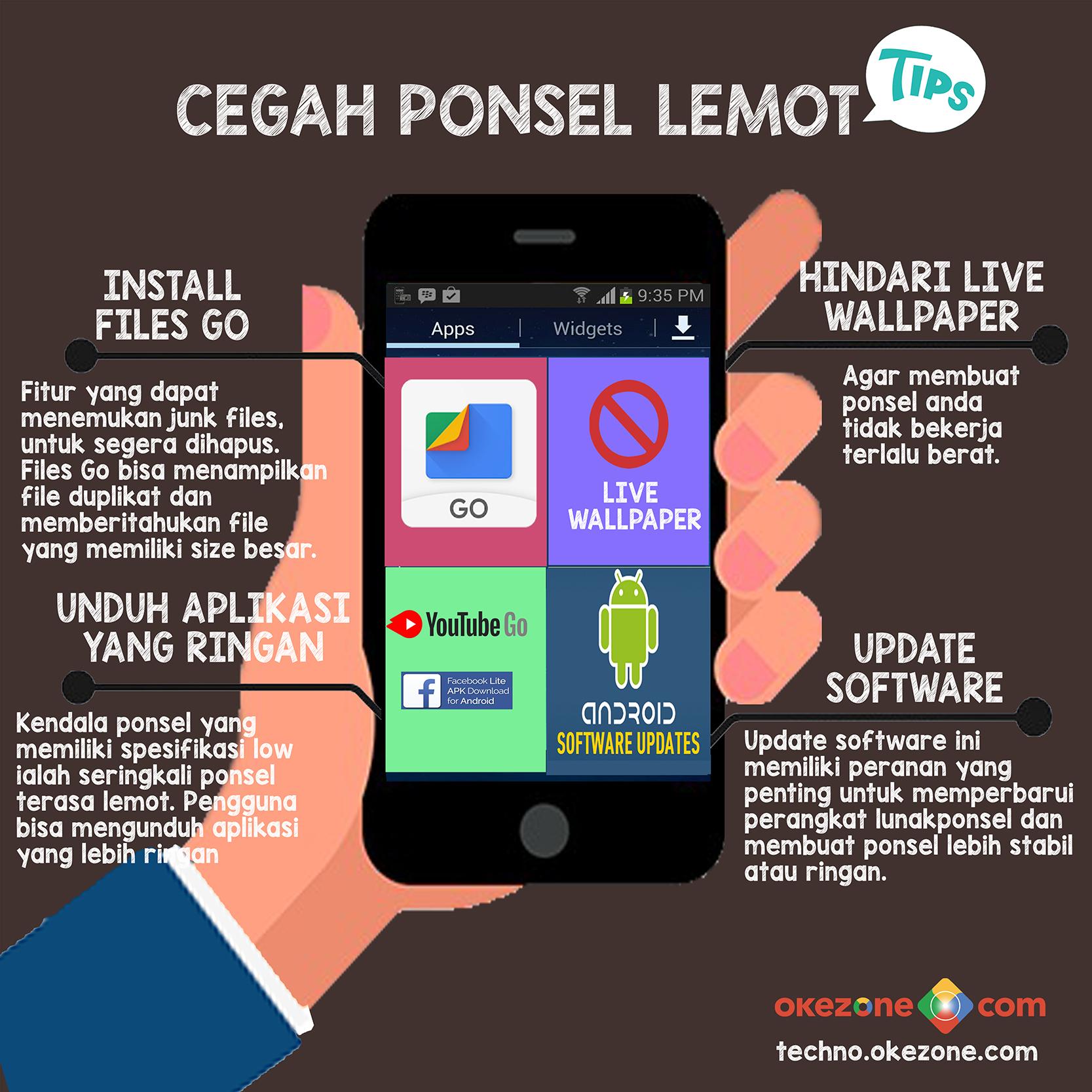 TIPS CEGAH PONSEL LEMOT -