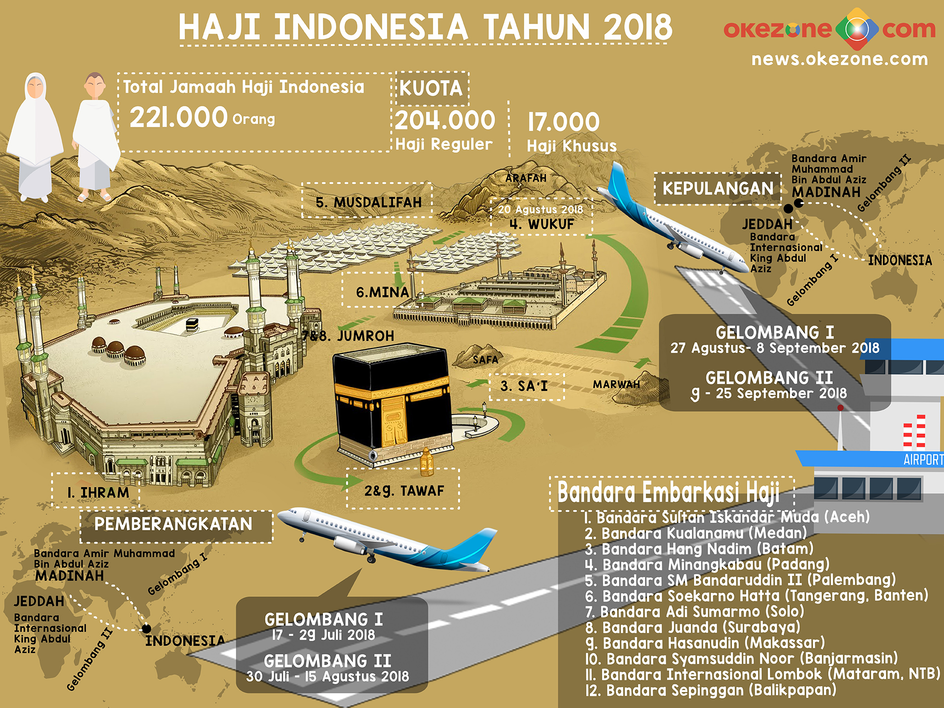 HAJI INDONESIA TAHUN 2018 -