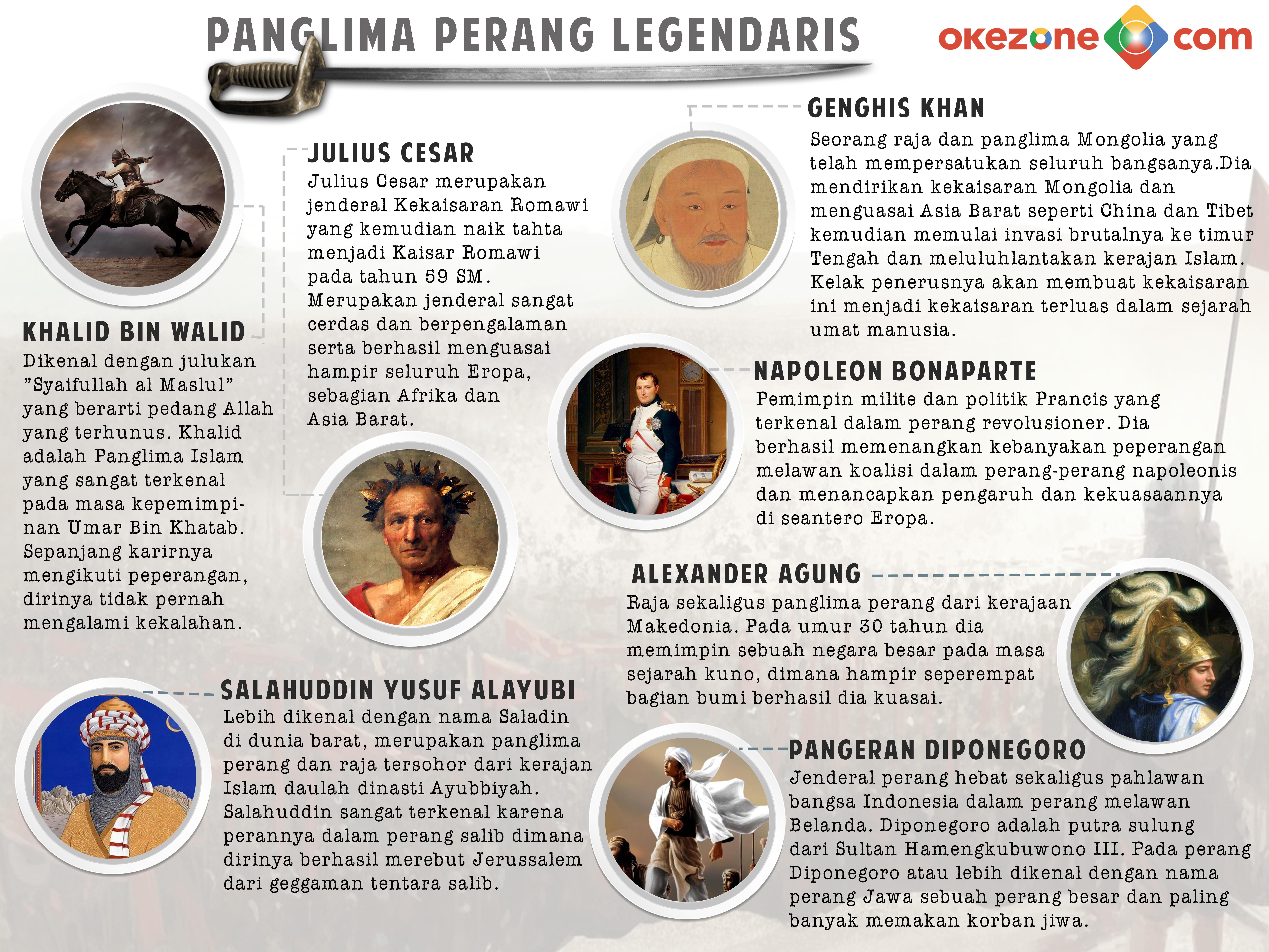PANGLIMA PERANG LEGENDARIS -