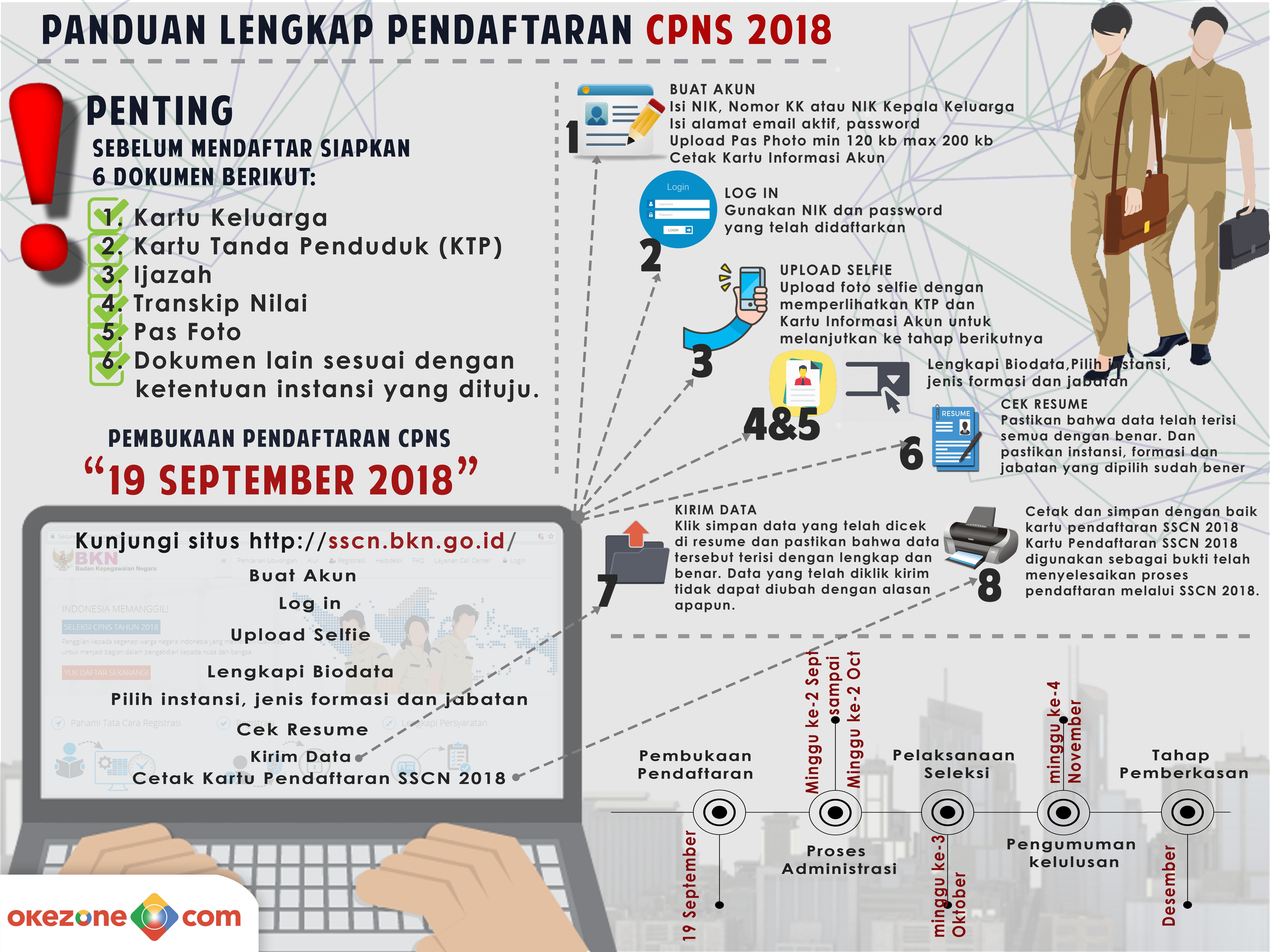 PENDAFTARAN LENGKAP CPNS 2018 -