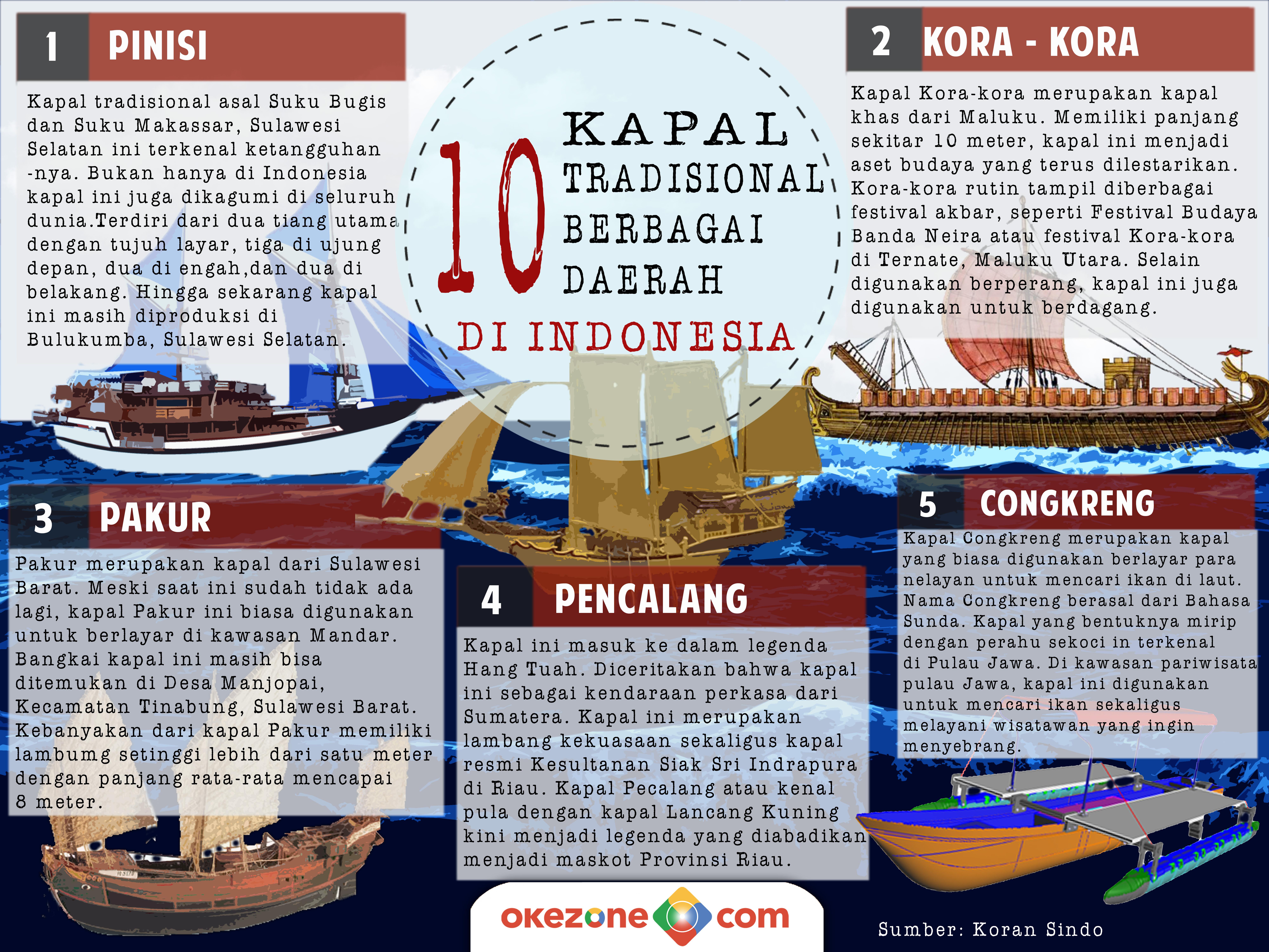 KAPAL TRADISIONAL INDONESIA -