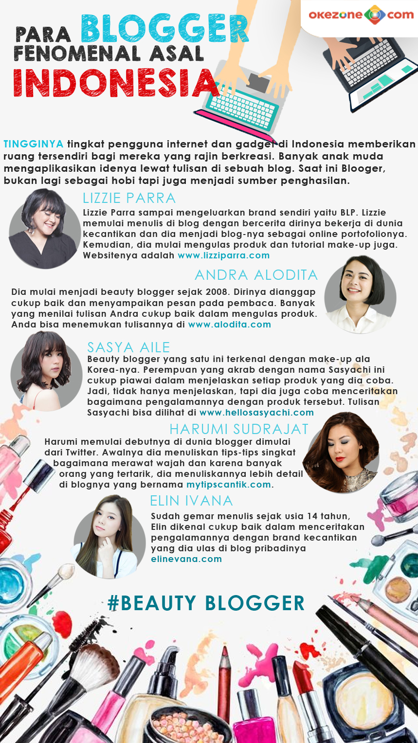 Para Blogger Fenomenal Asal Indonesia BEAUTY BLOGGER -