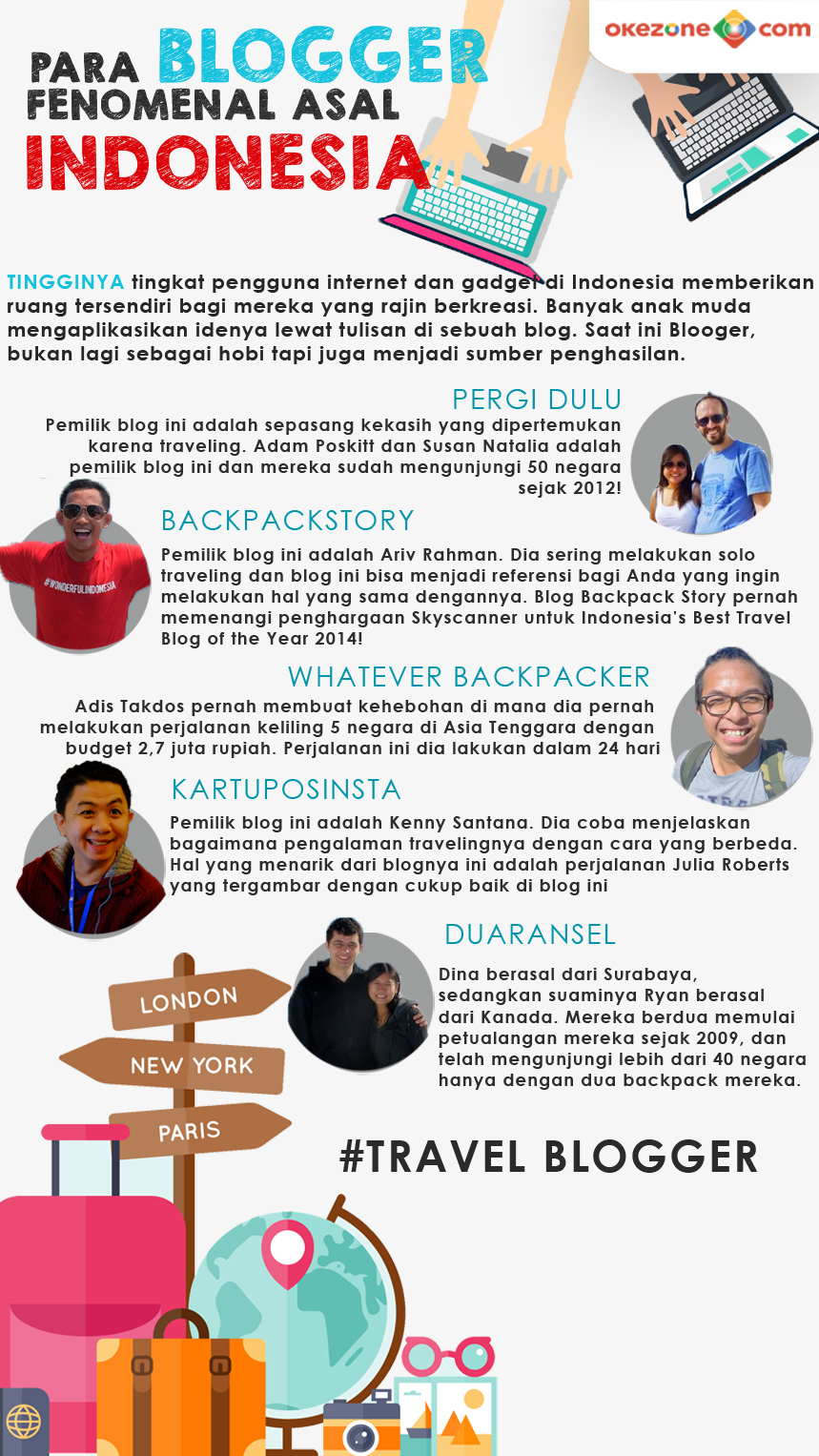 Para Blogger Fenomenal Asal Indonesia TRAVEL BLOGGER -