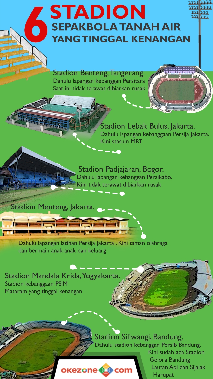 STADION SEPAKBOLA TANAH AIR YANG TINGGAL KENANGAN -