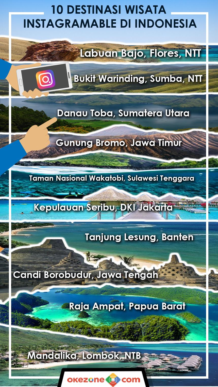 Okezone Infografis :: 9 Destinasi Wisata Tempat Istagrammable Di