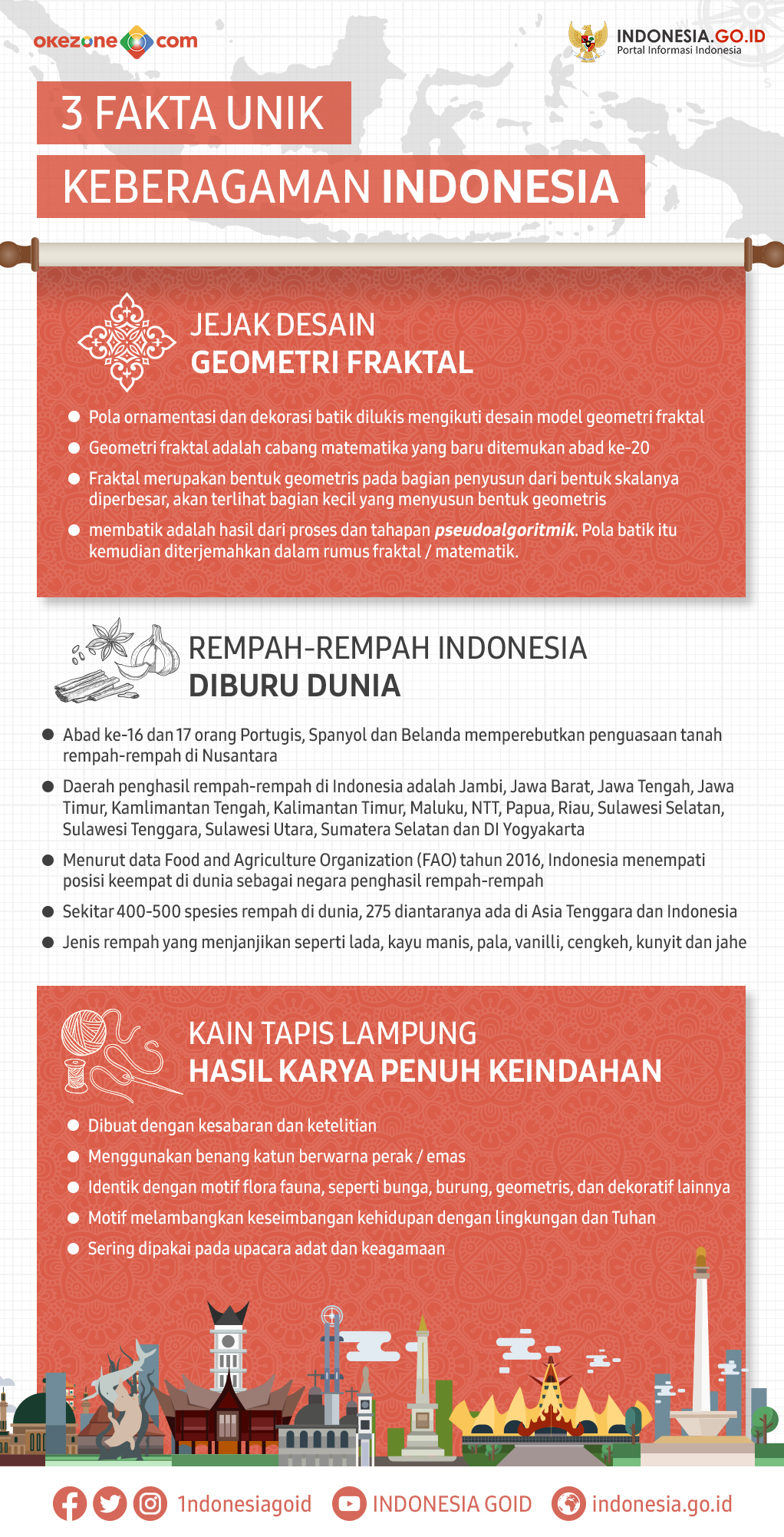3 Fakta Unik Keberagaman Indonesia -