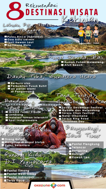 8 Rekomendasi Destinasi Wisata Kekinian -