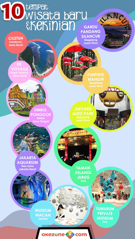10 Tempat Wisata Baru dan Kekinian -