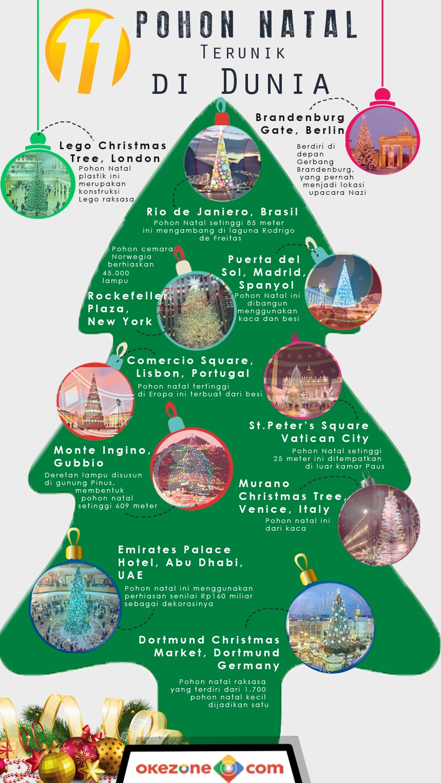 11 Pohon Natal Terunik di Dunia -