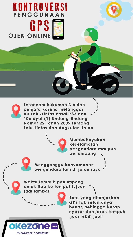 Kontroversi Penggunaan GPS Ojek Online -