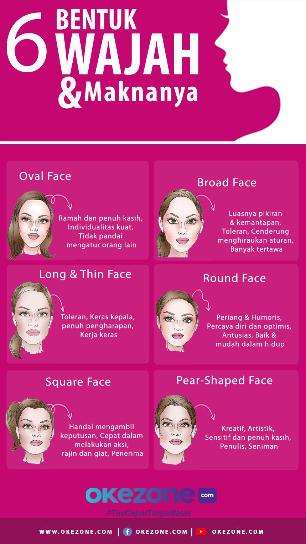 6 Bentuk Wajah dan Maknanya -