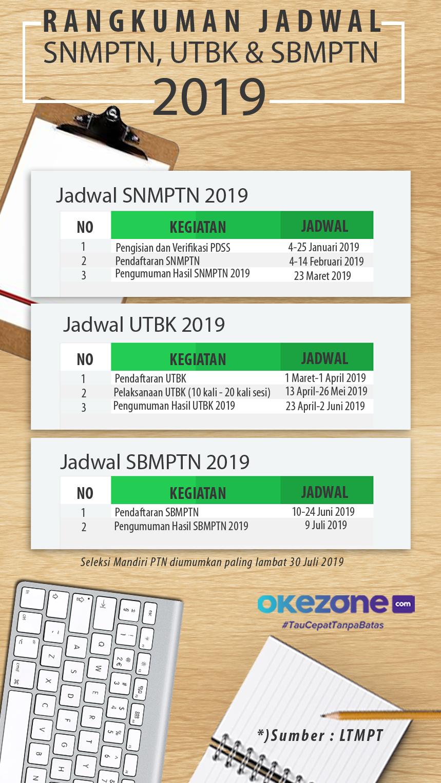 Rangkuman Jadwal SNMPTN UTBK dan SBMPTN 2019 -