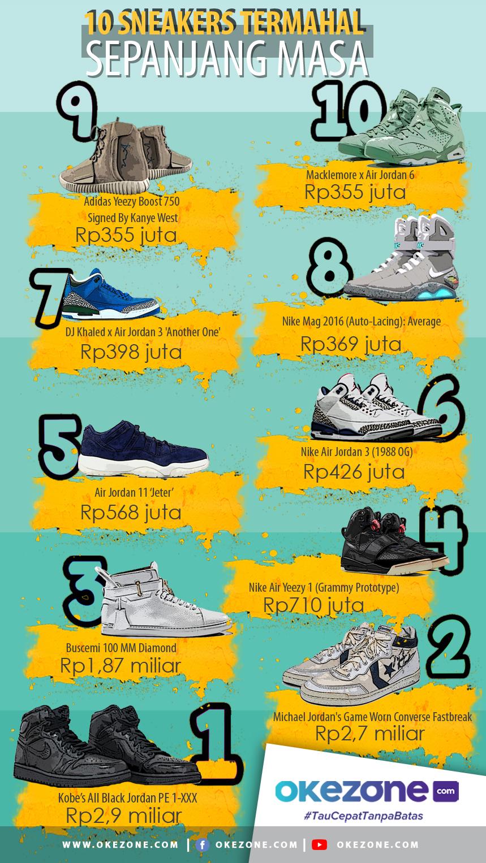 10 Sneakers Termahal di Dunia -