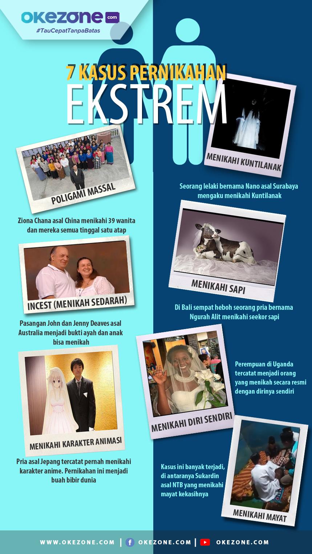 7 Kasus Pernikahan Ekstrem -