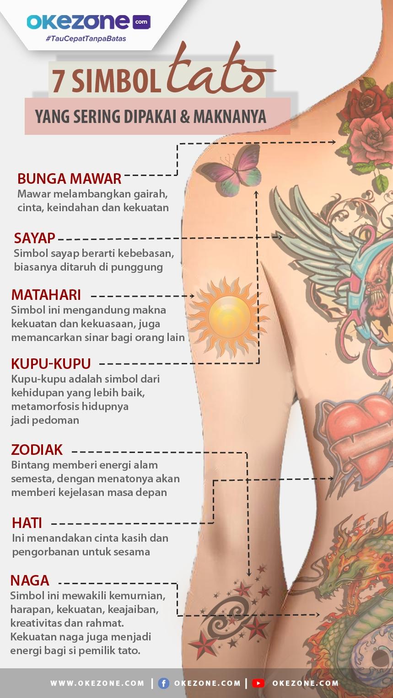 7 Simbol Tato yang Sering Dipakai dan Maknanya -