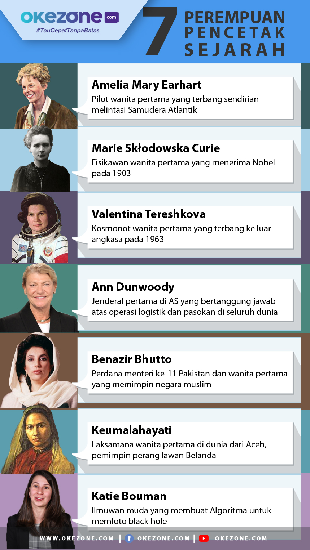 7 Perempuan Pencetak Sejarah -