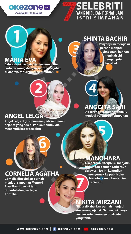 7 Selebriti yang Diisukan Pernah Jadi Istri Simpanan -