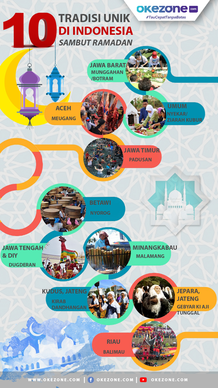 10 Tradisi Unik di Indonesia Sambut Ramadan -