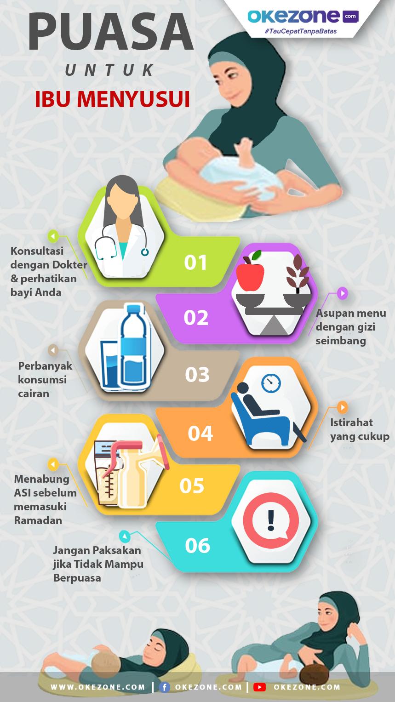Puasa untuk Ibu Menyusui - Tips barpuasa untuk ibu menyusui di Bulan Ramadan