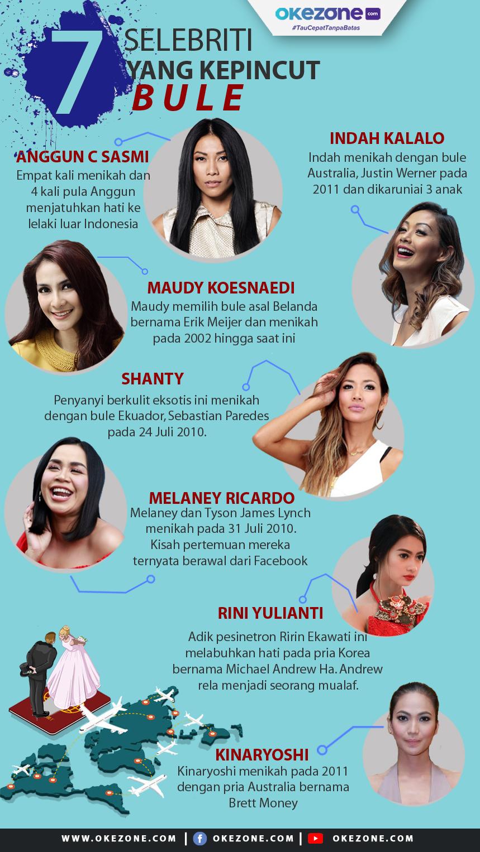 7 Selebriti yang Kepincut Bule -