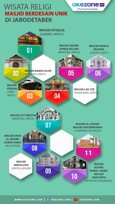 Wisata Religi Masjid Berdesain Unik di Jabodetabek -