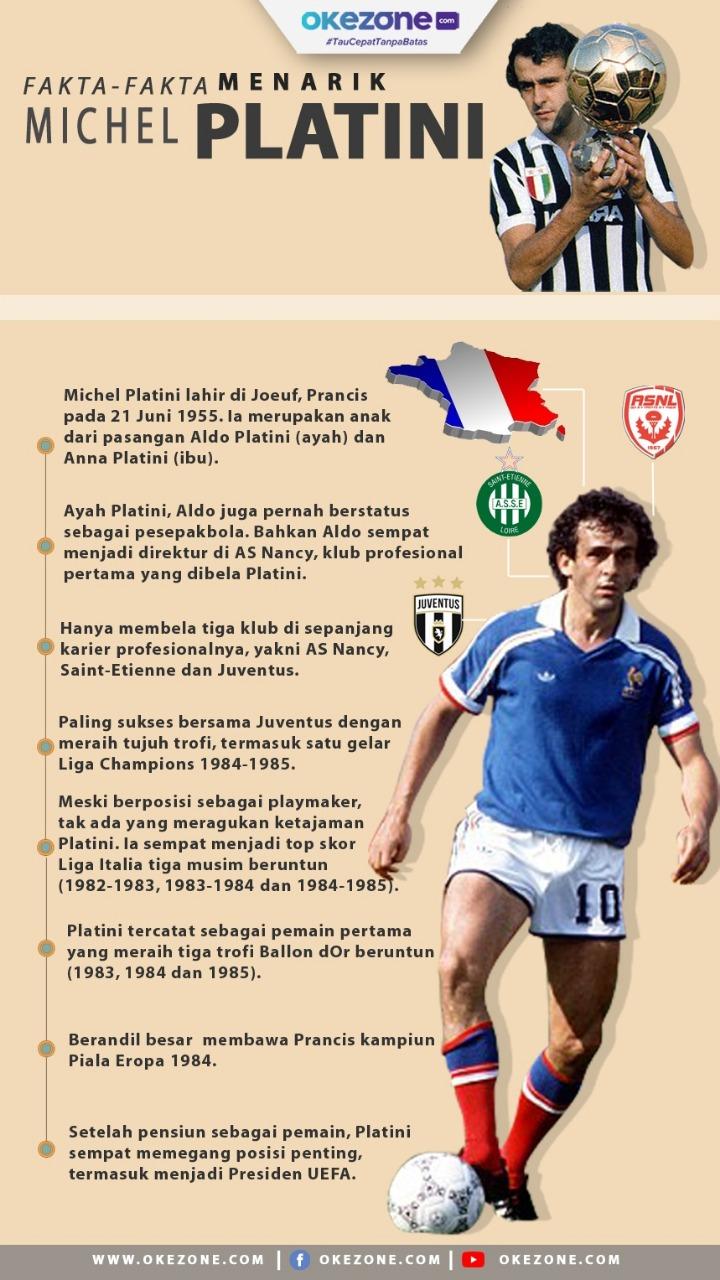 Fakta-Fakta Menarik Michel Platini -