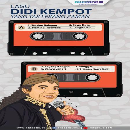 Lagu Didi Kempot Yang Tak Lekang Zaman - Foto: Faridha Anillah/Okezone