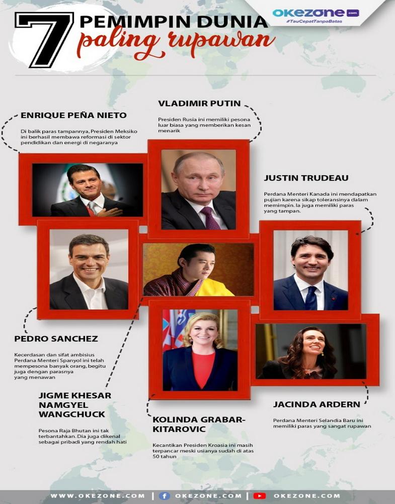 7 Pemimpin Dunia Paling Rupawan -