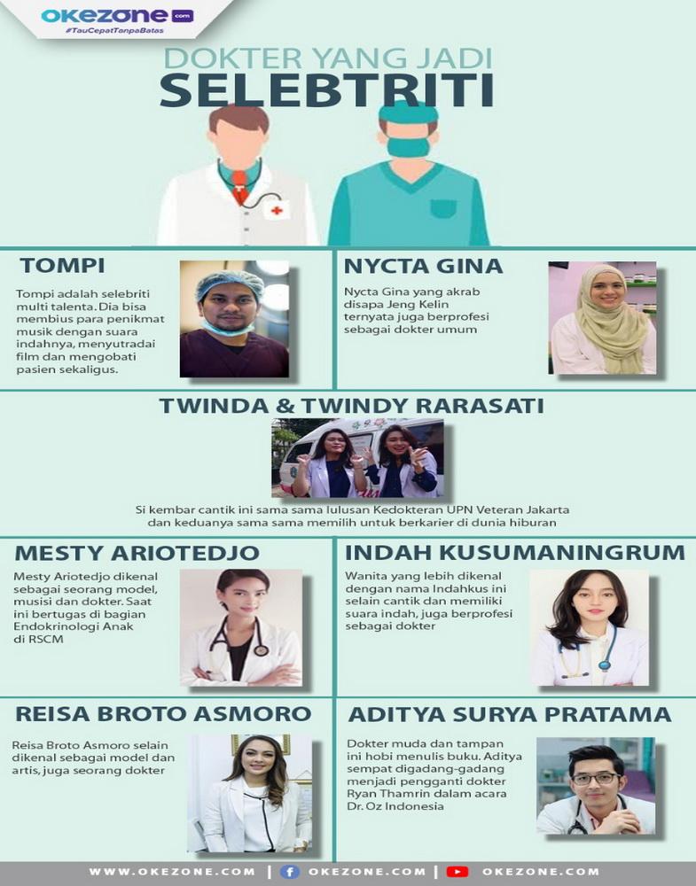 Dokter Dokter Multitalenta -