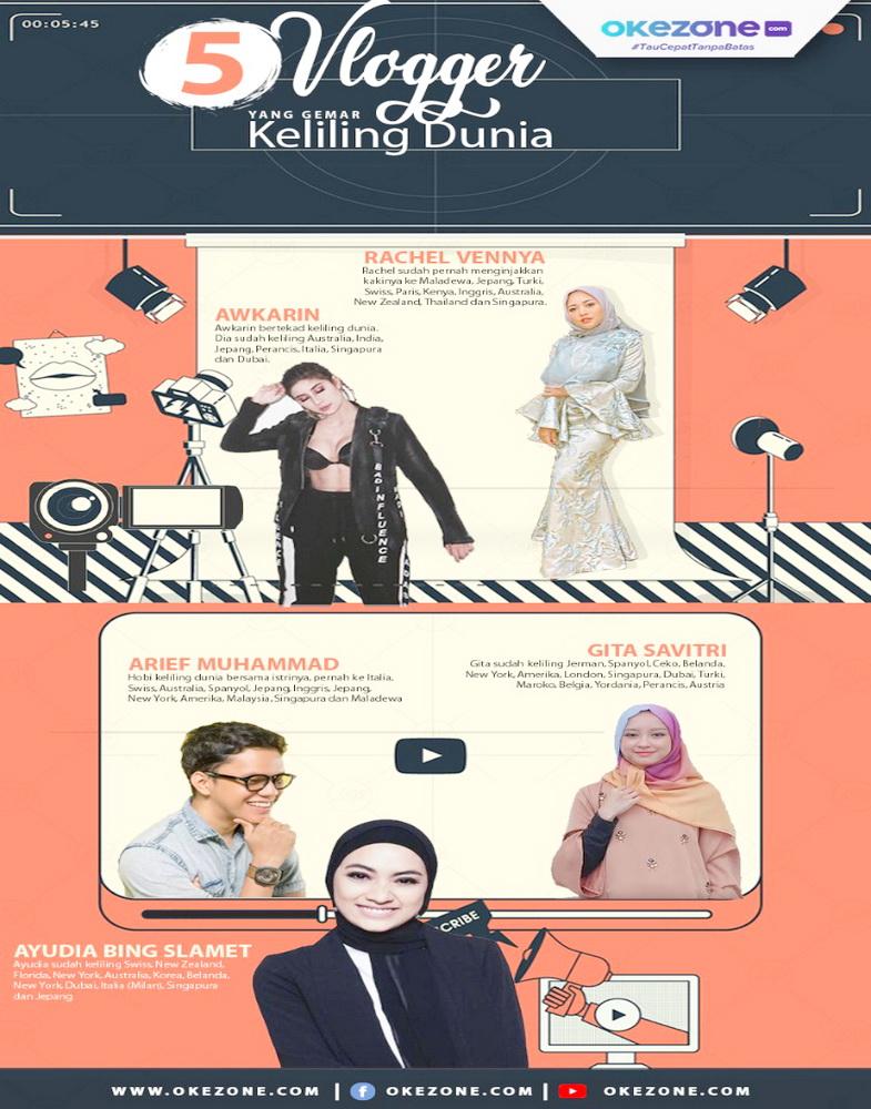 Blogger Fenomenal -