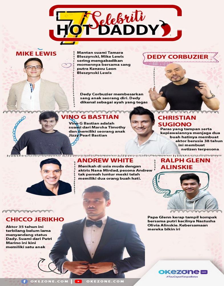 7 Selebriti Hot Daddy -