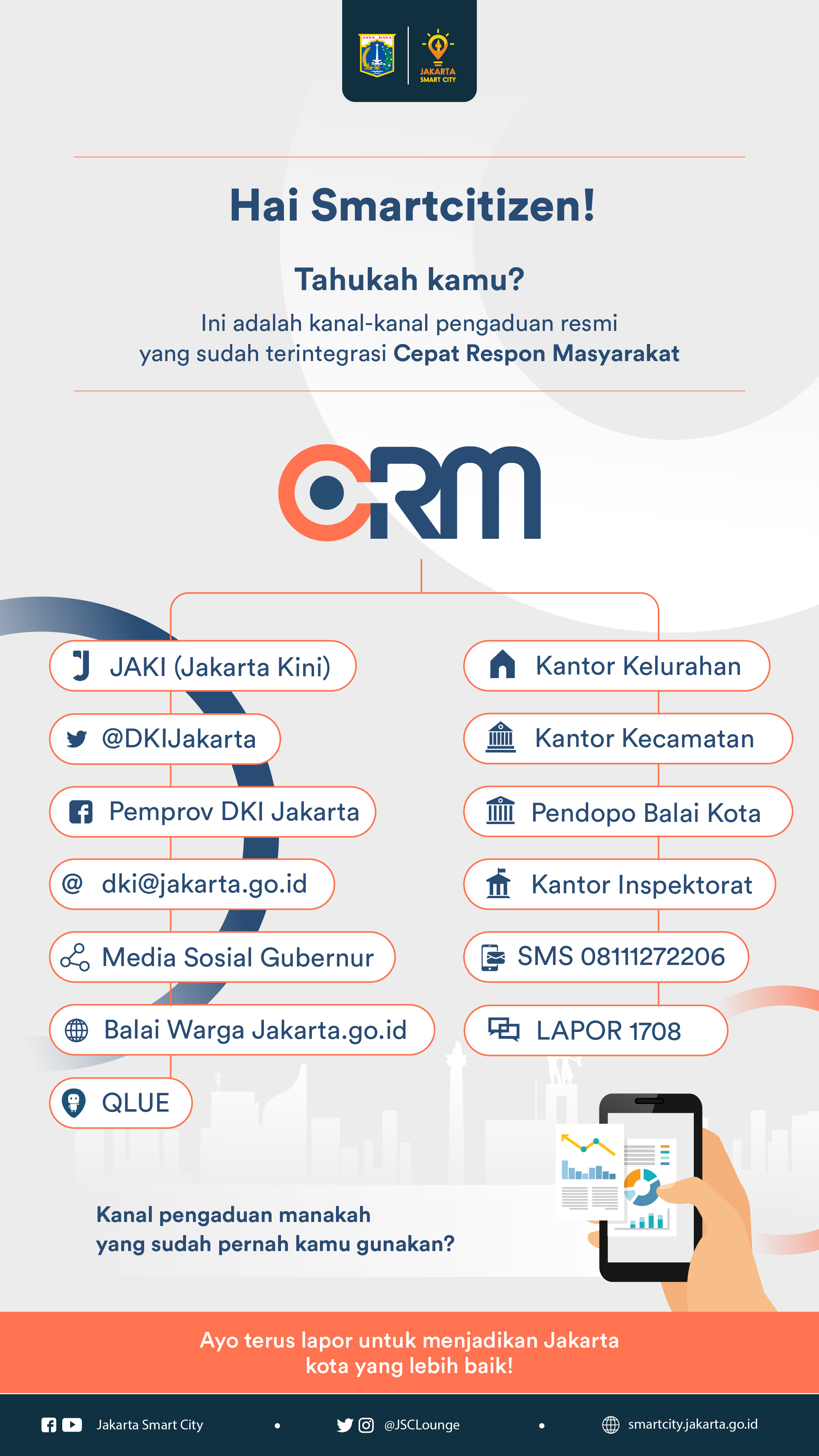 CRM, Kanal Pengaduan Resmi Masyarakat yang Sudah Terintegrasi -