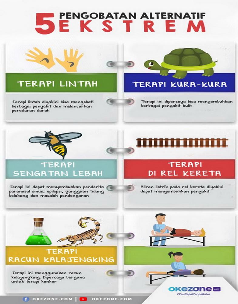 5 Pengobatan Alternatif Ekstrem -