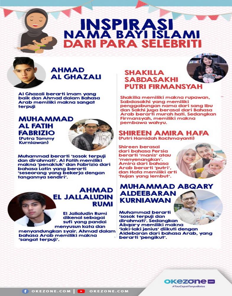Inspirasi Nama Bayi Islami -