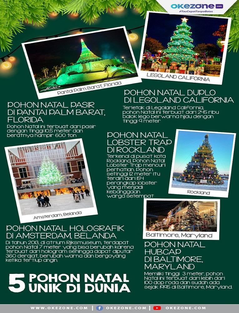 5 Pohon Natal Unik di Dunia -