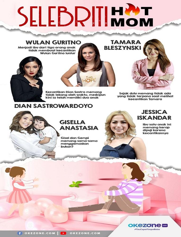 5 Selebriti Hot Moms -