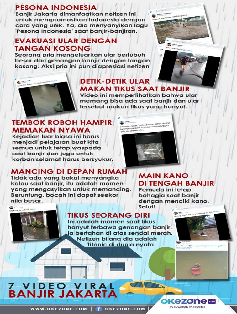 7 Video Viral Banjir Jakarta -