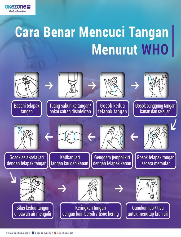 Cara Benar Mencuci Tangan Menurut WHO -