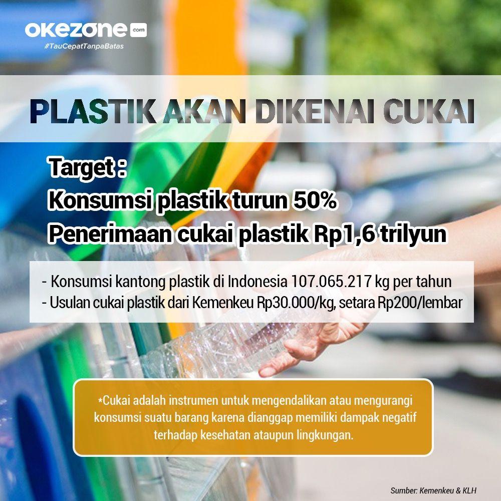 Plastik Akan Dikenakan Cukai  -