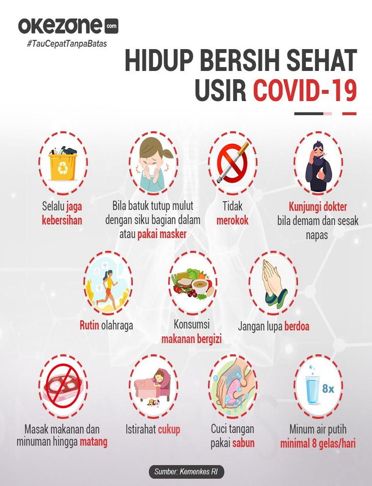 Hidup Bersih Sehat Usir COVID-19 -