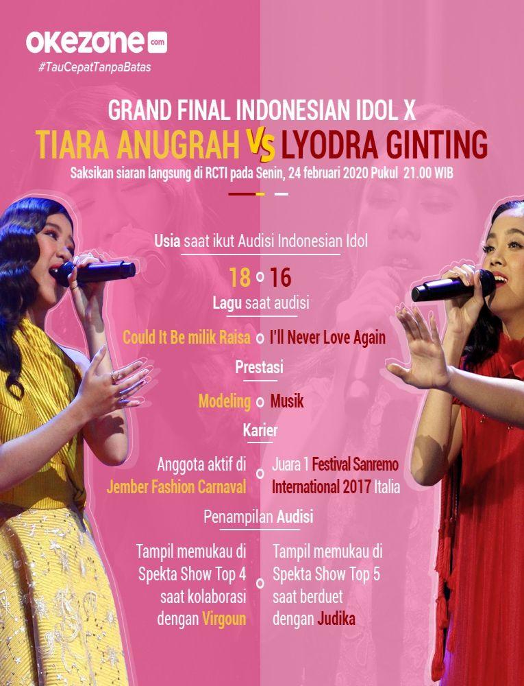 Grand Final Indonesian Idol X -