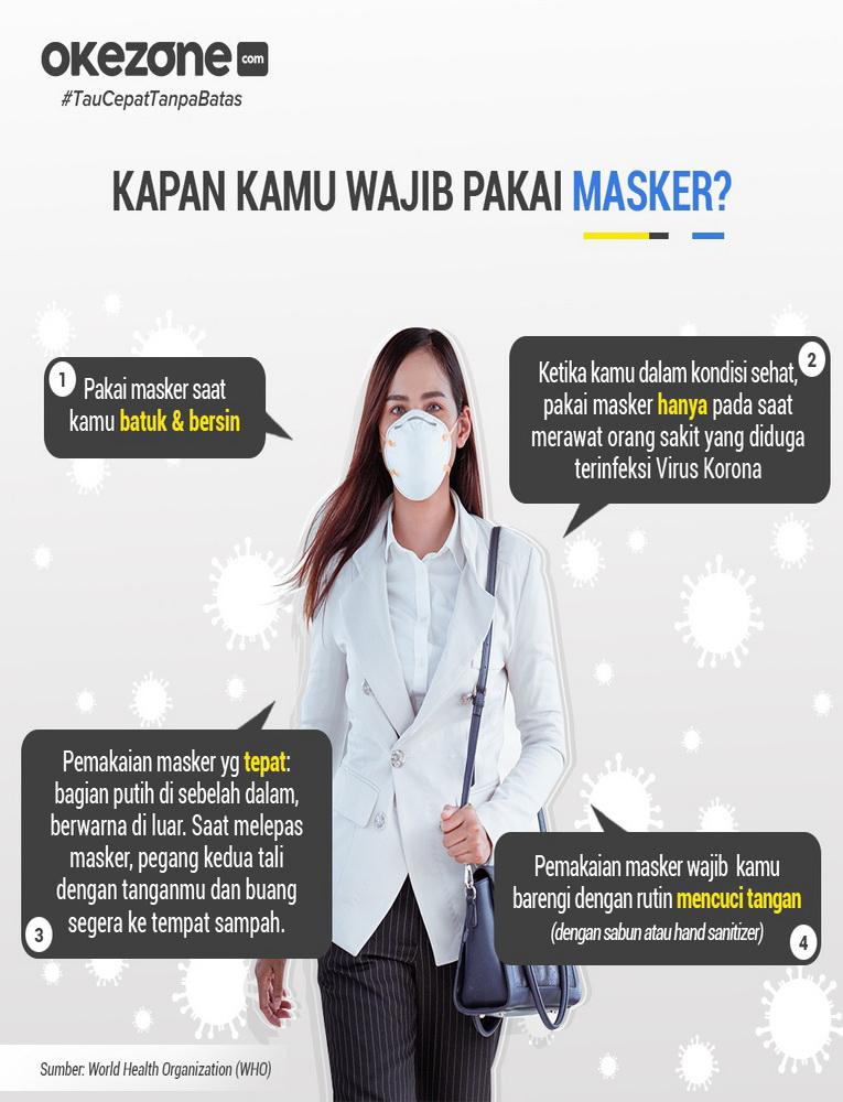 Kapan Kamu Wajib Pakai Masker? -