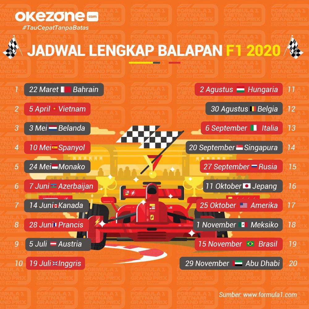 Jadwal Lengkap Balapan F1 2020 -
