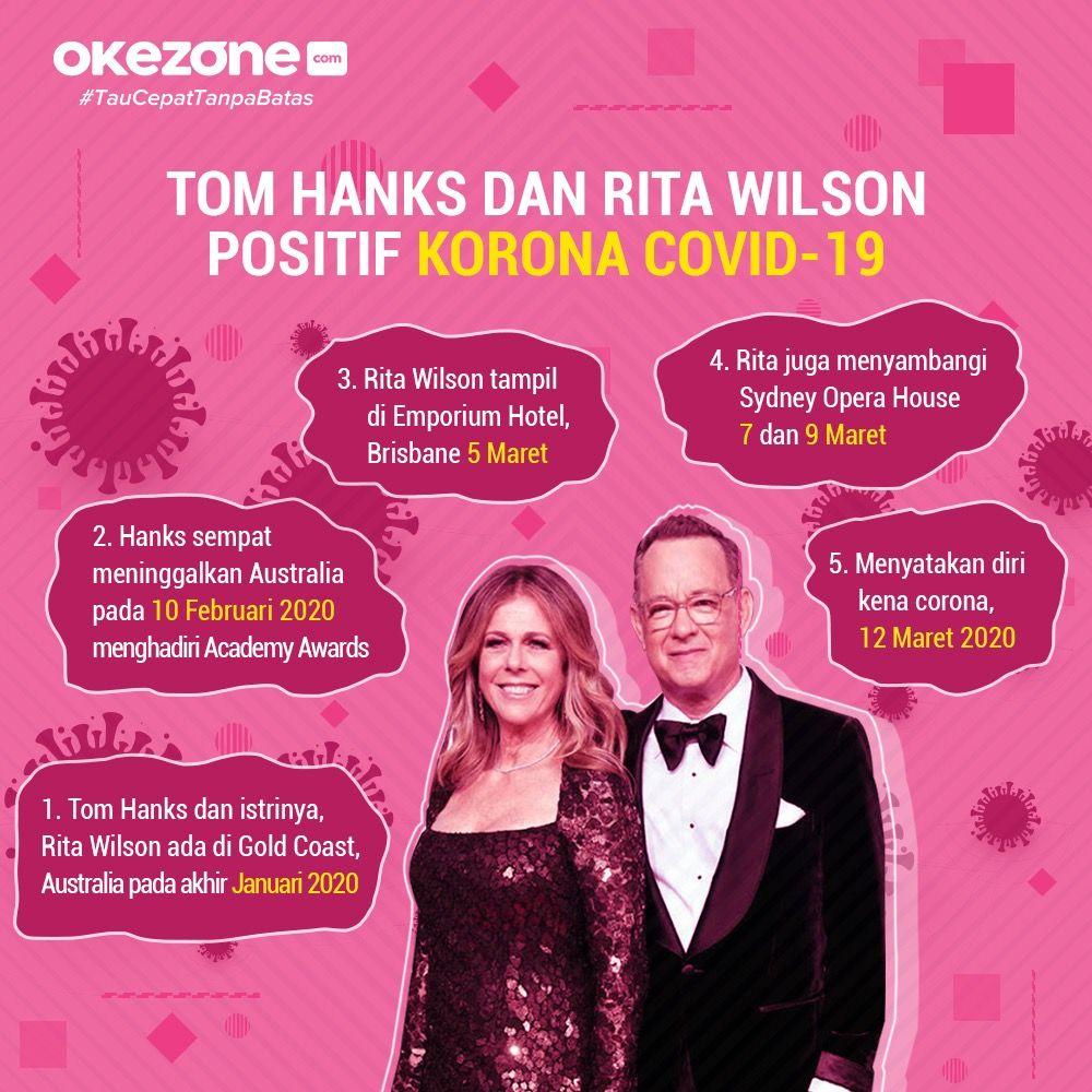 Tom Hanks dan Rita Wilson Positif Korona Covid-19 -
