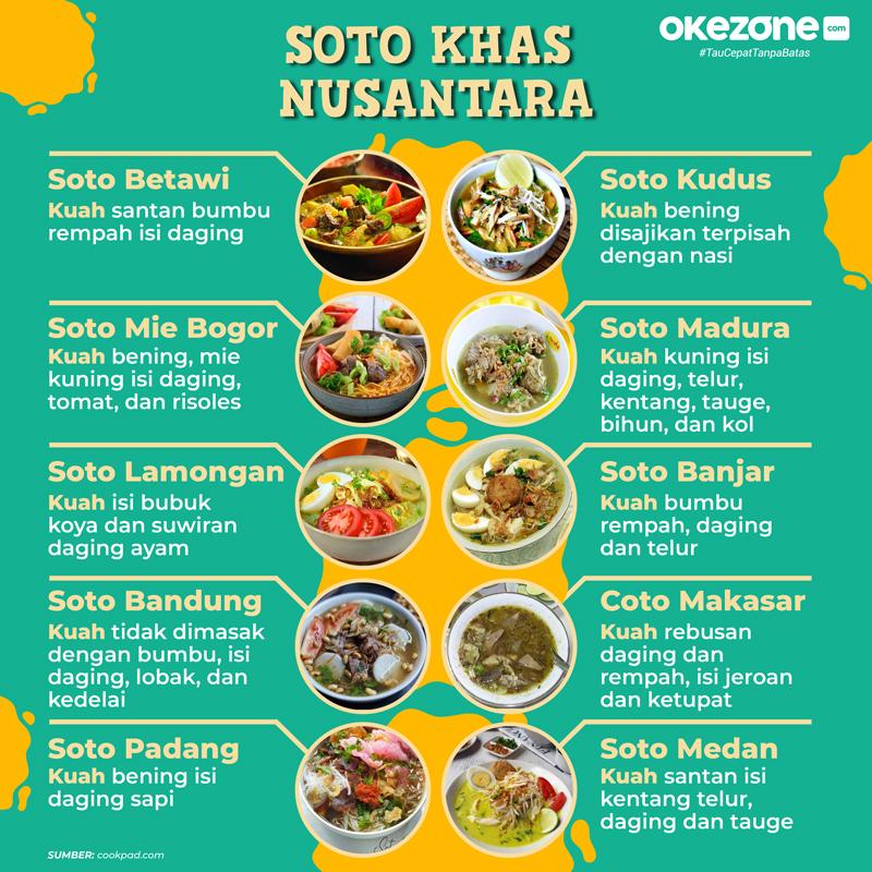 Soto Khas Nusantara -